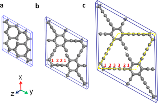 Three-dimensional carbon networks of rh6 polybenzene and polybenzene-ynes with phenylic rings and acetylenic chains in  symmetry. (a) Rh6 polybenzene in an all sp2 3D bonding network with lattice parameters a = 6.9022 Å, c = 3.470 Å, occupying the 18 h (0.8805, 0.1195, 0.5576) position, which comprises three zigzag benzene rings as its building blocks. (b) Rh12 phenylacetylene with lattice parameters a = 11.6050 Å and c = 3.6443 Å. The 18h1 (0.8579, 0.9289, 0.4849) atoms form three benzene rings and 18h2 (0.8617, 0.7233, 0.6021) atoms form nine acetylenic yne-bonds located between the benzene rings. (c) Rh18 phenyldiacetylene with lattice parameters a = 16.0963 Å and c = 4.1987 Å. The atoms on 18h1 (0.1023, 0.0511, 0.5065) site form three benzene rings; The atoms on 18h2 (0.1008, 0.8992, 0.4507) and 18h3 (0.1435, 0.8565, 0.3755) sites form nine butadiyne located between the benzene rings. The primitive cell is marked by yellow lines.