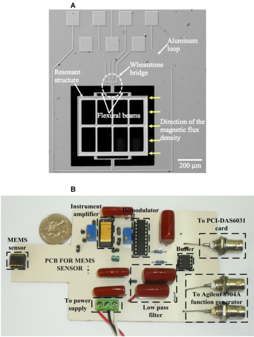 A, Image of a magnetic field sensor based on MEMS technology. B, Image of the signal conditioning system implemented in a PCB for the MEMS sensor.
