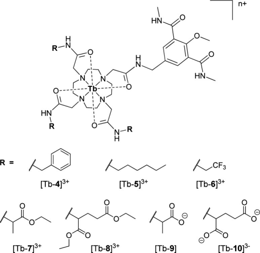Chemical Structures of Derivatives of [Tb-1] withVarying Charged and Hydrophobicitiesa