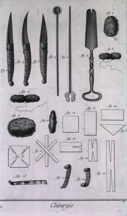 <p>Image includes: lancets, a fluted probe, spatule, pledgets, dossils, bandages with four tails, and rolled bandages.</p>