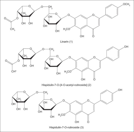 Chemical structures of the compounds 1–3 isolated from Zhumeria majdae