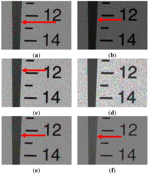 The magnified version of the red box in Figure 6a: (a) The reference image with ISO 3200 (EV = 0); (b) one-step lower exposure image using ISO 1600 (EV = −1); (c) enhanced image of (b) using ordinary two-pixel digital pixel binning; (d) enhanced image of (b) using Kim's algorithm; (e) enhanced image of (b) using Jiang's algorithm; and (f) enhanced image of (c) using adaptive eight-pixel digital pixel binning.