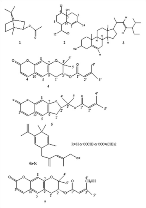 Chemical structure of terpenoids and terpenoid coumarins of Ferulago macrocarpa
