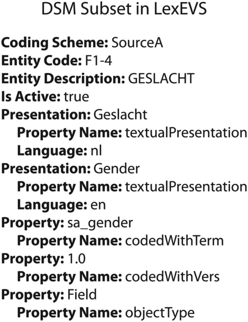 Data sources models—partial representation in LexEVS of a field named 'GESLACHT' from a source SQL database.
