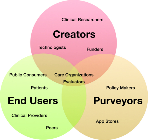 stakeholders theory What stakeholder theory is not - volume 13 issue 4 - robert phillips, r edward freeman, andrew c wicks.