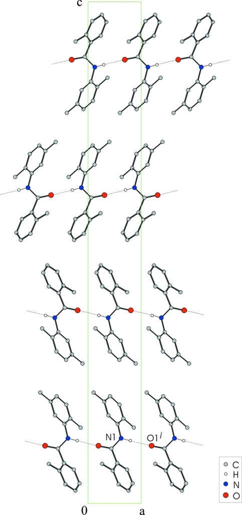 Molecular packing of the title compound with hydrogen bonds shown as dashed lines. H atoms not involved in hydrogen bonding have been omitted. [Symmetry code: (i) x + 1, y, z].