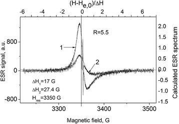 The ESR spectra of the Sh-II-1 sample. 1 – initial, 2 - after annealing at Tann = 310°C during 1 h. Dotted lines are theoretical description of Dyson lines origin from conducting electrons. ν = 9,389.75 MHz.