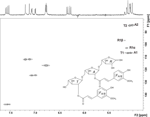 HMQC spectrum and structure of compound 3. Signals in the anomeric region are assigned and explained in the text.