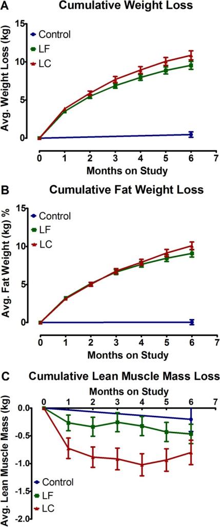 Kettlebell workout benefits weight loss