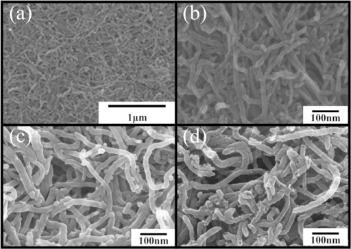 FE-SEM images of as-prepared CNTs/MnOx and CNTs/MnOx-Carbon hybrid nanofibers:(a) acidized CNTs, (b) high magnification image of the acidized CNTs, (c) CNTs/MnOx, (d) CNTs/MnOx-Carbon hybrid nanofibers.