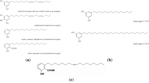 The structures of the studied compounds. (a) Resorcinolic and alkylphenolic lipids from Anacardium occidentale. (b) Resorcinolic lipids from rye grain (C15:0 and C25:0 as an example). (c) Merulinic acid from Merulius tremellosus.