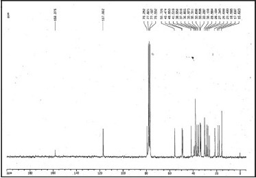 Carbon Nuclear magnetic resonance spectrum in CDCl3