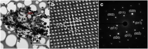 a The low-magnification TEM image of the representative SnSe nanoplate-graphene nanocomposites; b, c the high-magnification TEM image and SAED pattern of the representative SnSe nanoplate of the rectangular of a, respectively