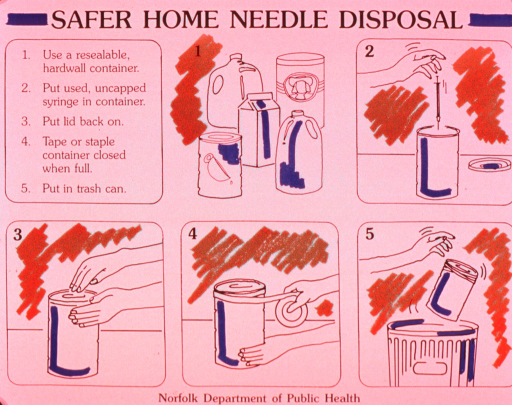 <p>Predominantly white poster with black lettering and blue and red highlights.  Title at top of poster.  Additional text describes steps for needle disposal.  Visual images are illustrations depicting the steps, which emphasize using and eventually sealing a hardwall container.  Publisher information at bottom of poster.</p>