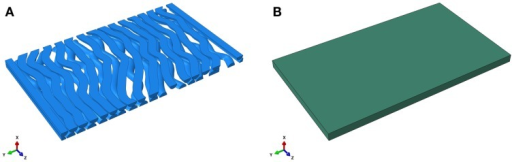 Finite element model of the undulated axons (A) and the extracellular matrix (B).