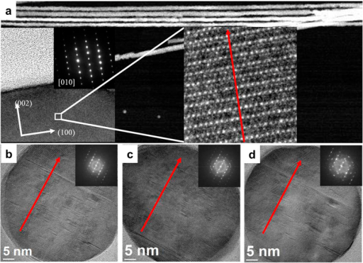 (a) Scanning TEM image of 75-nm diameter single-crystal Co NWs. In the insert the HRTEM and corresponding SAED images are shown. (b–d) HRTEM images in the plane perpendicular to the NW axis for several nanowires inside the membrane. Red arrow show the orientation of the c-axis.