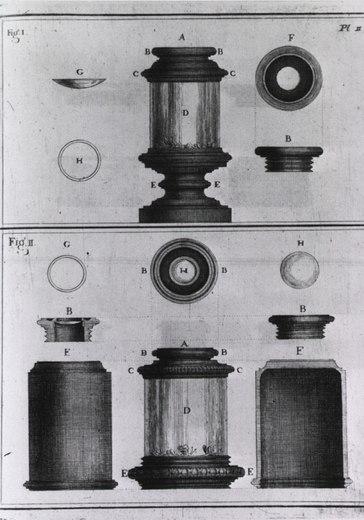 <p>Detail of the various parts of a microscope.</p>