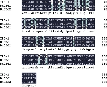 Amino acid sequence alignment of IPG-1 with its homologues BnC2d1 and BnC2d2. (This figure is available in colour at JXB online.)