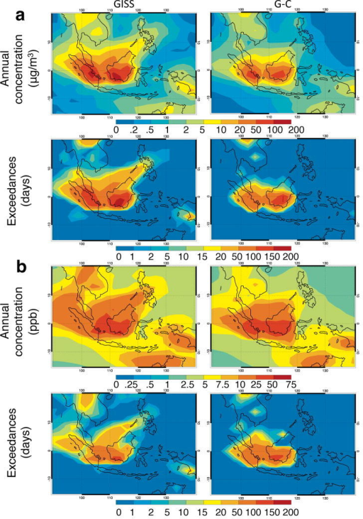 Modeled annual mean 1997 surface concentrations and corresponding additional daily exceedances in 1997 due to fires onlya, PM2.5b, O3 annual concentrations and daily exceedances over World Health Organization (WHO) interim targets (50 μg/m3 daily PM2.5 (IT-2) and 80 ppb 8-hour maximum O3 (IT-1)). Annual concentrations are from 24-hour PM2.5 and 8-hour maximum O3. GISS refers to GISS-E2-PUCCINI and G-C refers to GEOS-Chem.