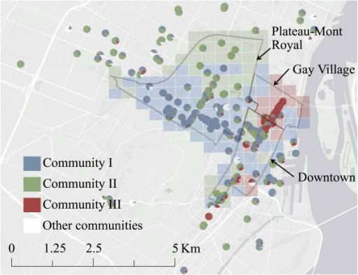 Map of hotspot locations with points on map represented by pie charts indicating the relative contributions of each community to the total visits recorded at that hotspot. Community III was primarily concentrated in the Gay Village neighborhood of the Ville-Marie borough of Montreal, whereas communities I and II primarily occupied the high-traffic commercial areas on either side of the Plateau-Mont-Royal neighborhood; all 3 communities coincided downtown. Each grid square is colored to represent the locally dominant community. Squares with no hotspots are colored to represent the dominant community at the nearest hotspot.