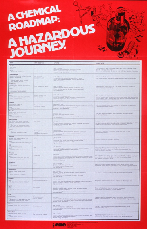 <p>Red and white poster with white and black lettering.  Title at top of poster.  Visual image next to title is a line drawing of a liquor bottle surrounded by capsules, tablets, a couple of lines of cocaine, and a marijuana cigarette in a roach clip.  The poster is dominated by a table listing 18 abusable substances, their methods of use, effects, and other facts.</p>