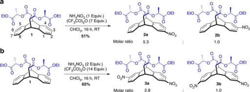 Long-distance chirality transfer in aromatic nitration reactions.Results for (a) mono- as well as (b) dinitration of 1 are shown. Both reactions are directed through space with remote chiral ester groups (illustrated in blue).