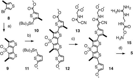 Reagents and conditions: a) 1. S(SnBu3)2, Pd(PPh3)4, toluene, 130 °C, 12 h, 46 %, 2. nBuLi, CuCl2, Et2O, 0 °C→rt, 57 %,6 3. mCPBA, CHCl3, 40 °C, 12 h, 64 %; b) 1. NBS, CH2Cl2/AcOH (6:4), 1 h, rt, 45 %, 2. 10, Pd(PPh3)4, toluene, 130 °C, 12 h, 52 %, 3. NBS, CH2Cl2/AcOH (6:4), 1 h, rt, 1 h, 96 %, 4. Pd(PPh3)4, 11, toluene, 130 °C, 12 h, 65 %; c) 1. DIBAL, CH2Cl2, −78 °C, 4 h, 2. DMP, CH2Cl2, rt, 1 h, 96 % (2 steps), 3. 13, piperidine, CH3CN, 70 °C, 6 h, 42 %; d) 1. p-TsOH⋅H2O, CH2Cl2, rt, 75 min, 86 %, 2. 15, DMSO, 60 °C, 90 min, 58 %.