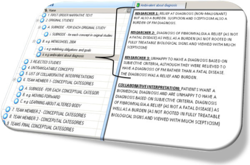 Using Nvivo to organise analysis. Figure 3 illustrates the nodes and sub-nodes used on NVivo 9 to organise the data extraction and analysis. It illustrates the process of creating collaborative translations from three interpretations in an attached NVivo 9 memo. The concept 'Ambivalence about diagnosis' is used as an example to show how a collaborative interpretation becomes part of the conceptual raw data for the meta-ethnography. The process of using NVivo 9 is described further in Additional file2.