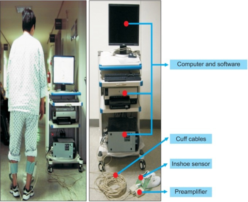 A hemiplegic patient who is performing gait analysis with insoles in shoes and with a preamplifier attached to ankle with Velcro (left) and main component of the F-Scan system (right).